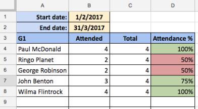 Attendance - 76